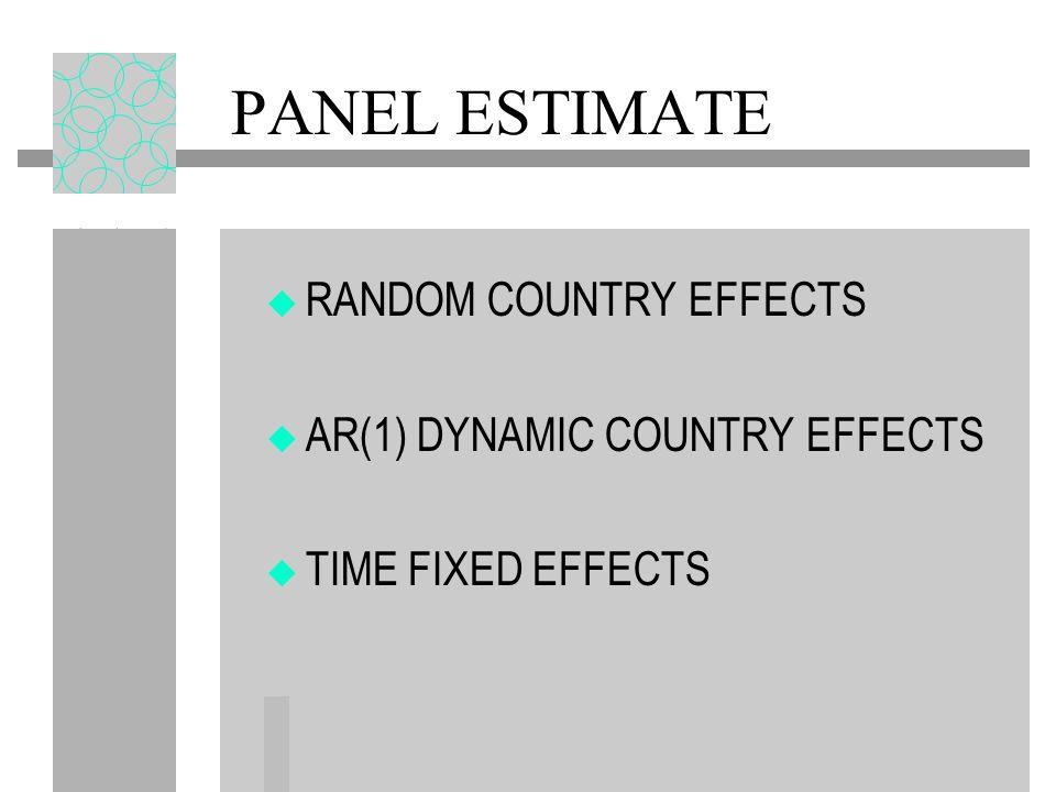 PANEL ESTIMATE RANDOM COUNTRY EFFECTS AR(1) DYNAMIC COUNTRY EFFECTS TIME FIXED EFFECTS