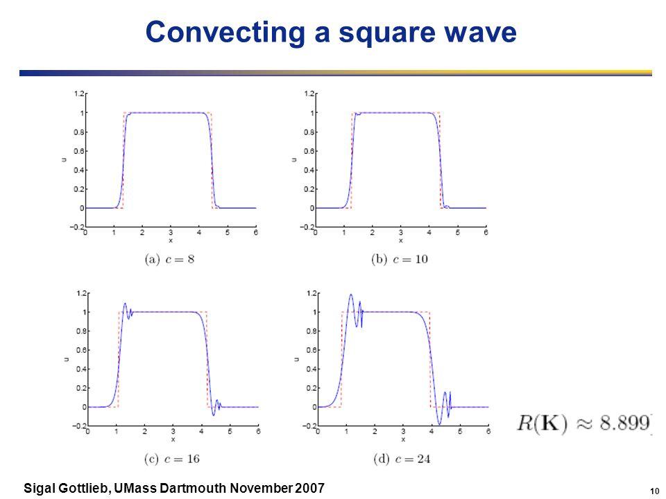 10 Sigal Gottlieb, UMass Dartmouth November 2007 Convecting a square wave