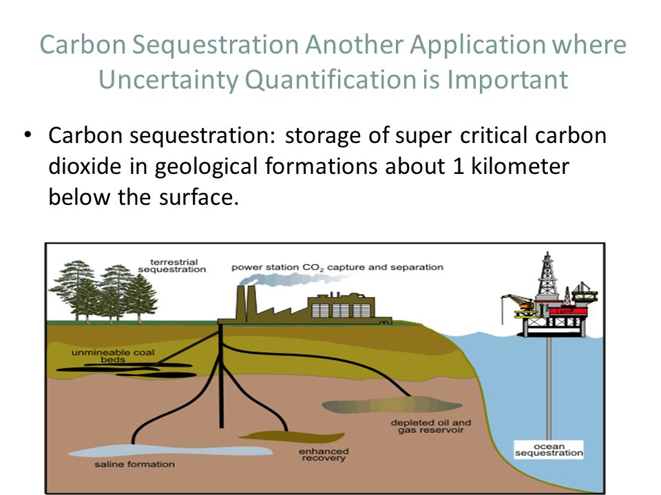 Carbon Sequestration Another Application where Uncertainty Quantification is Important Carbon sequestration: storage of super critical carbon dioxide