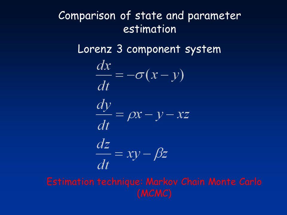 Comparison of state and parameter estimation Lorenz 3 component system Estimation technique: Markov Chain Monte Carlo (MCMC)