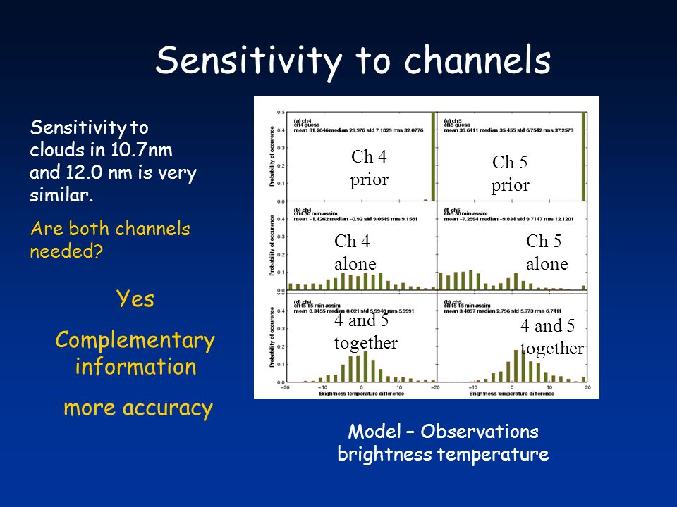 Sensitivity to channels Sensitivity to clouds in 10.7nm and 12.0 nm is very similar.
