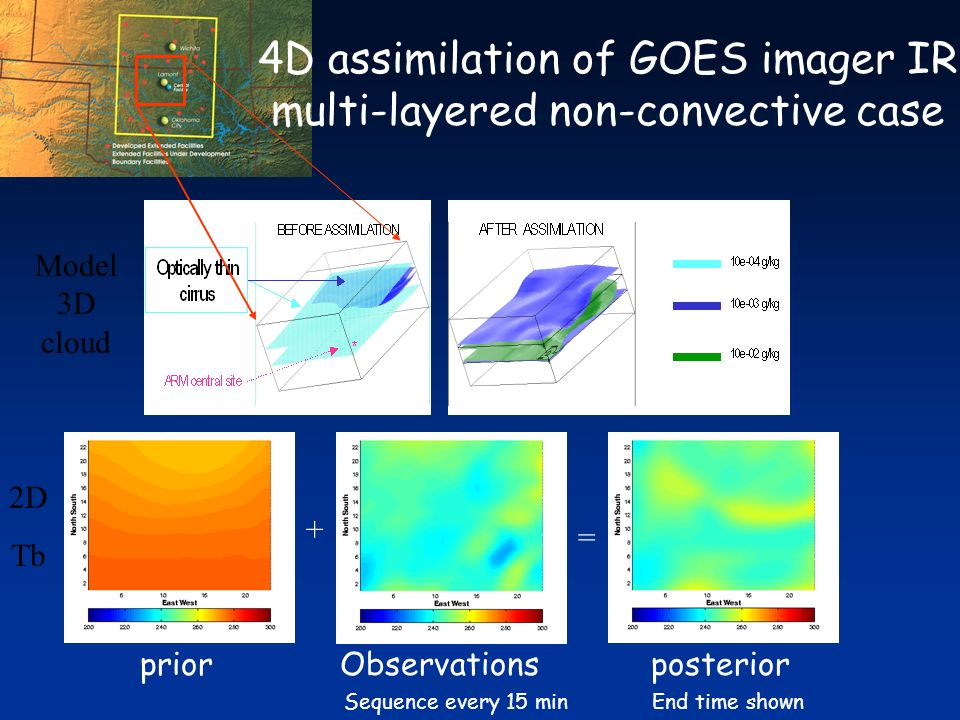 priorObservationsposterior + = Model 3D cloud 2D Tb Sequence every 15 minEnd time shown 4D assimilation of GOES imager IR multi-layered non-convective case
