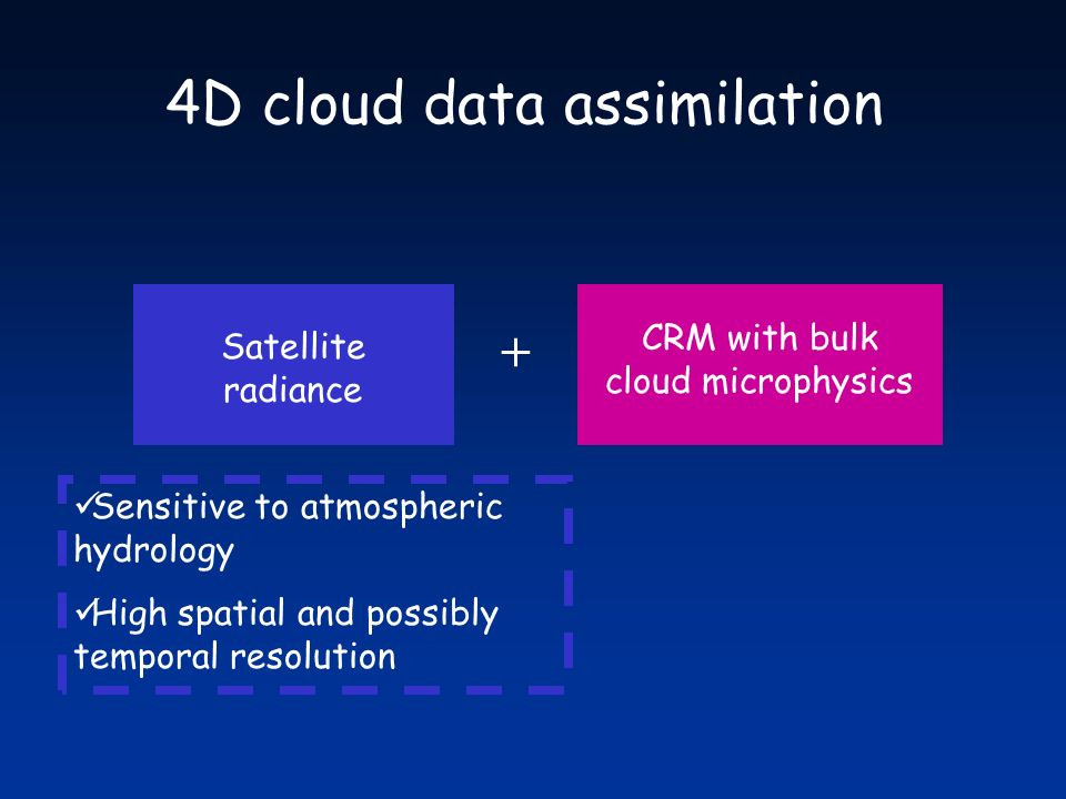 4D cloud data assimilation Satellite radiance CRM with bulk cloud microphysics + Sensitive to atmospheric hydrology High spatial and possibly temporal