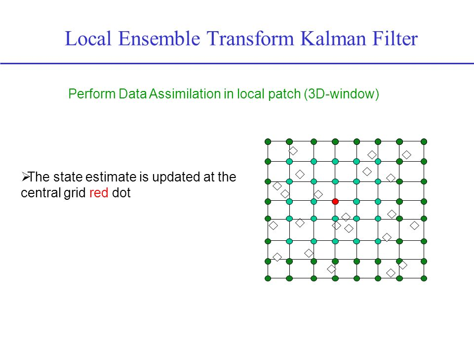 Local Ensemble Transform Kalman Filter Perform Data Assimilation in local patch (3D-window) The state estimate is updated at the central grid red dot