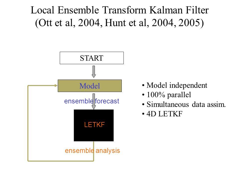 Local Ensemble Transform Kalman Filter (Ott et al, 2004, Hunt et al, 2004, 2005) START Model LETKF ensemble analysis ensemble forecast Model independe
