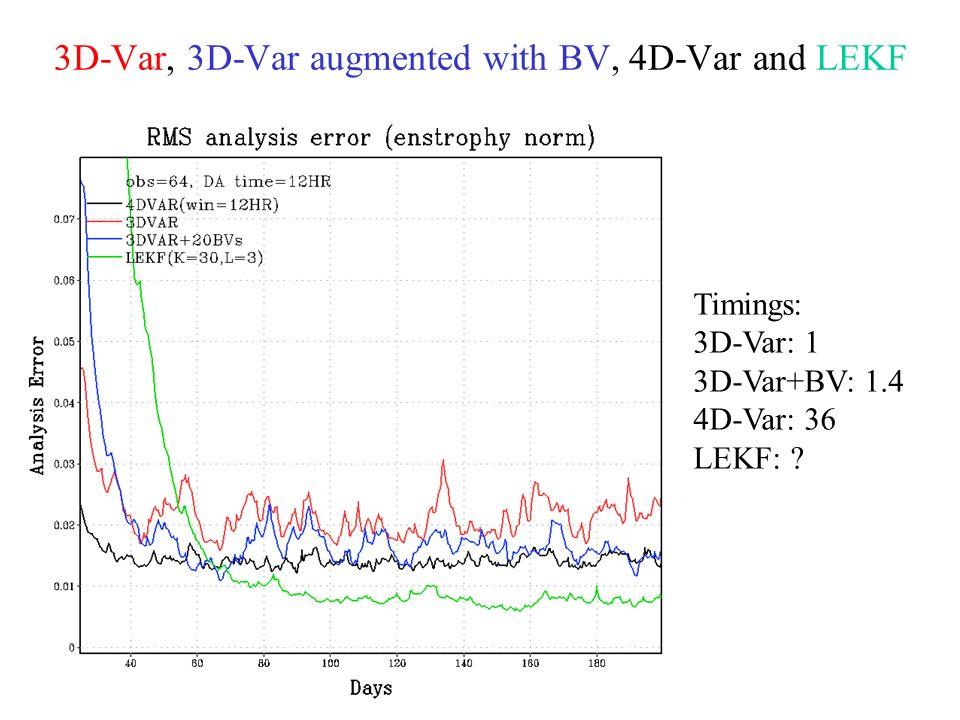 3D-Var, 3D-Var augmented with BV, 4D-Var and LEKF Timings: 3D-Var: 1 3D-Var+BV: 1.4 4D-Var: 36 LEKF: ?