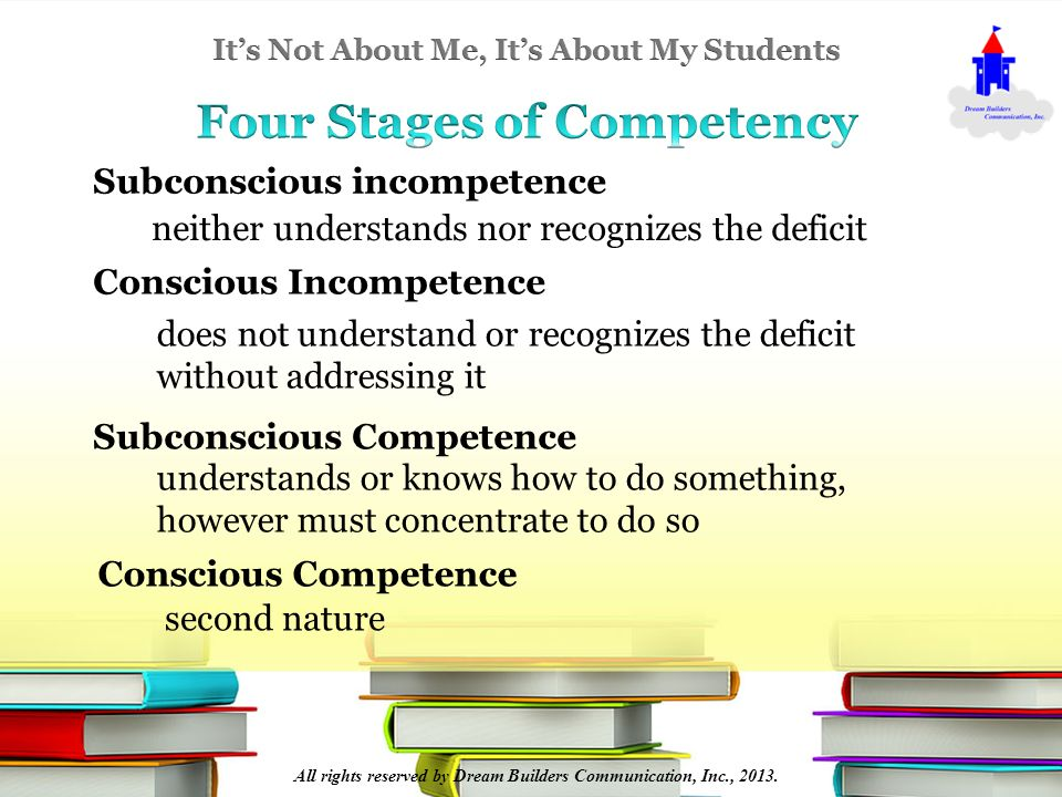 Subconscious incompetence neither understands nor recognizes the deficit Conscious Incompetence Conscious Competence understands or knows how to do something, however must concentrate to do so second nature Subconscious Competence does not understand or recognizes the deficit without addressing it