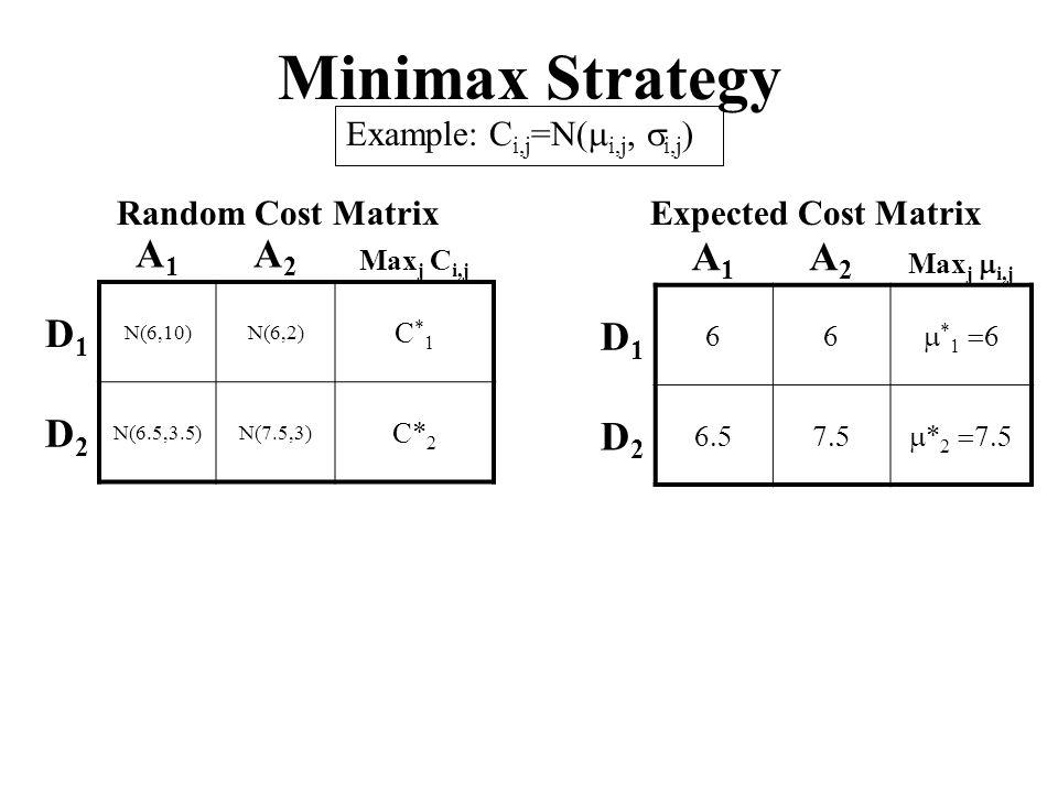 Minimax Strategy A1A1 A2A2 Max j C i,j D1D1 N(6,10)N(6,2) C*1C*1 D2D2 N(6.5,3.5)N(7.5,3) C* 2 A1A1 A2A2 Max j i,j D1D1 * 1 D2D2 * 2 Random Cost Matrix Expected Cost Matrix Example: C i,j =N( i,j, i,j )