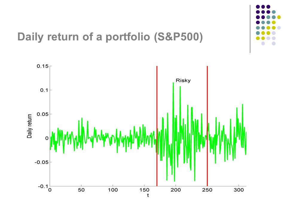 Daily return of a portfolio (S&P500)