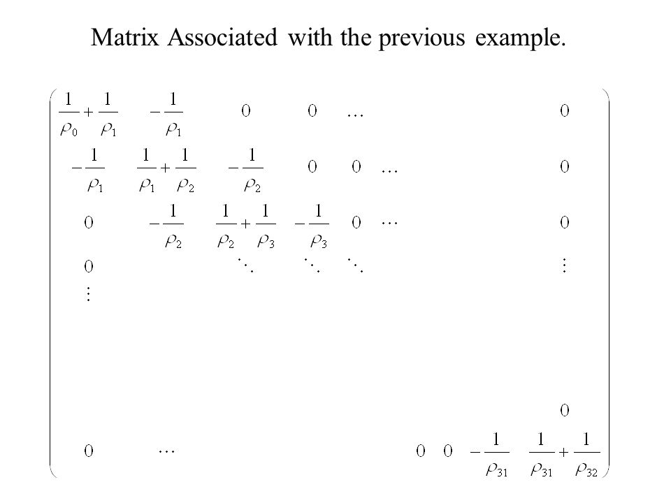 Matrix Associated with the previous example.