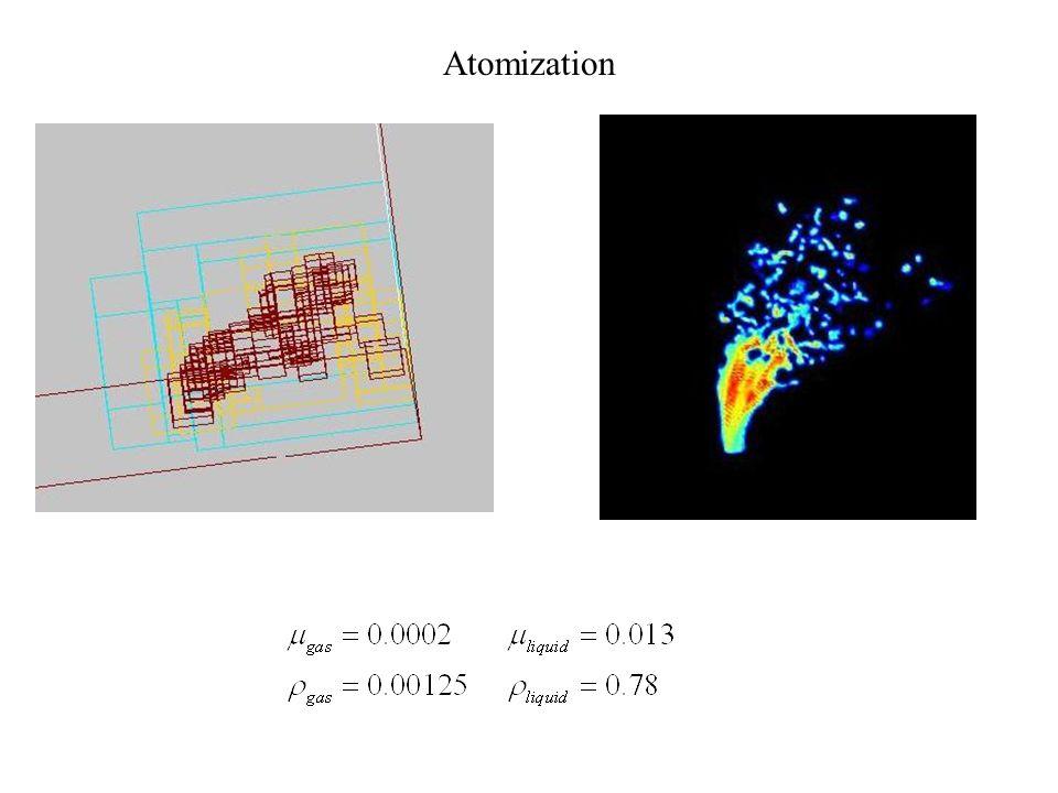 Atomization