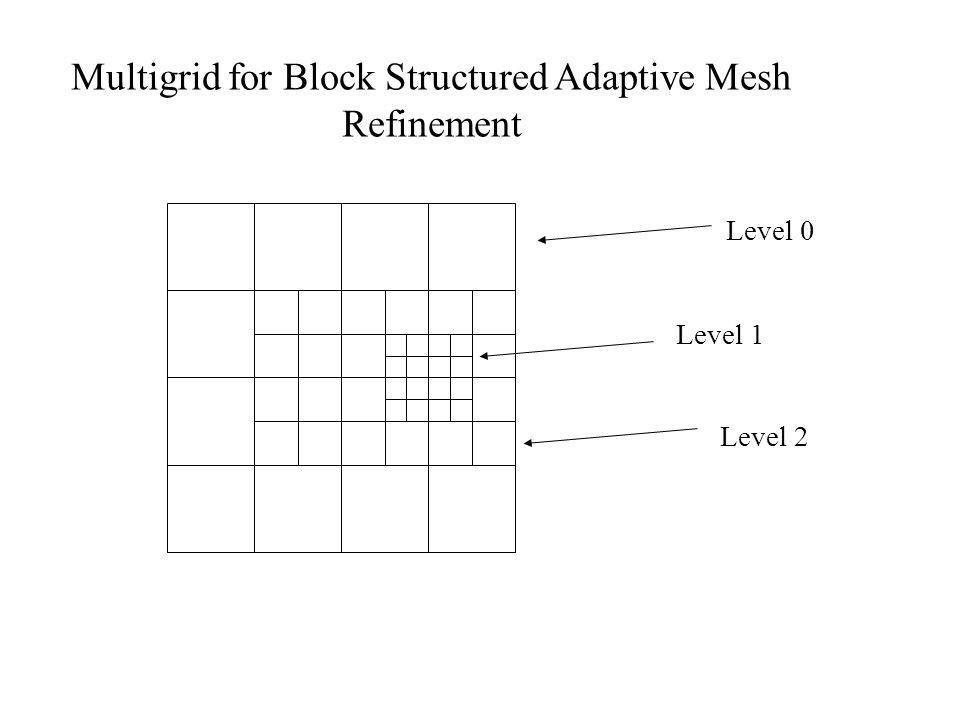 Multigrid for Block Structured Adaptive Mesh Refinement Level 0 Level 1 Level 2