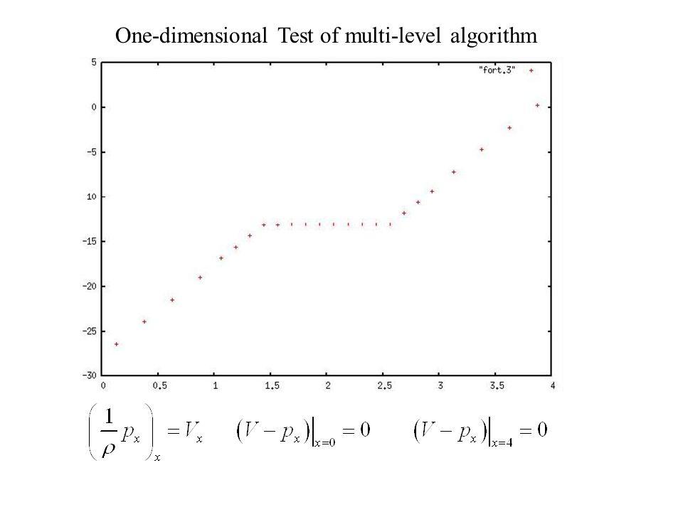 One-dimensional Test of multi-level algorithm