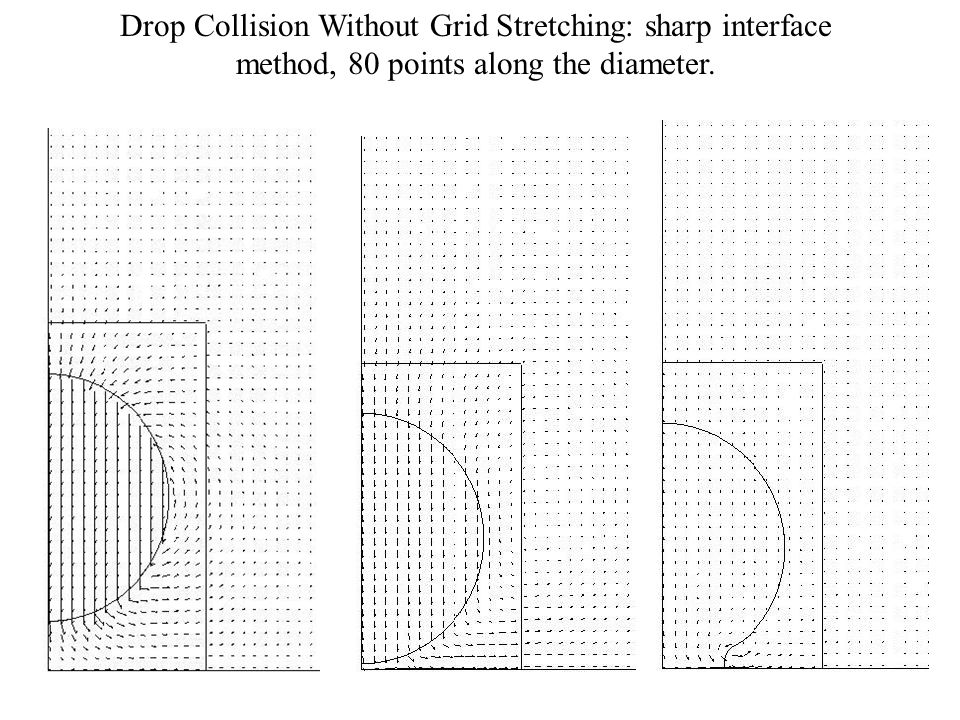 Drop Collision Without Grid Stretching: sharp interface method, 80 points along the diameter.
