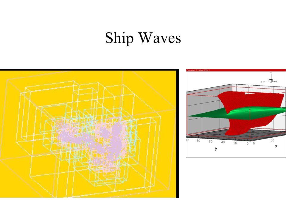 Ship Waves