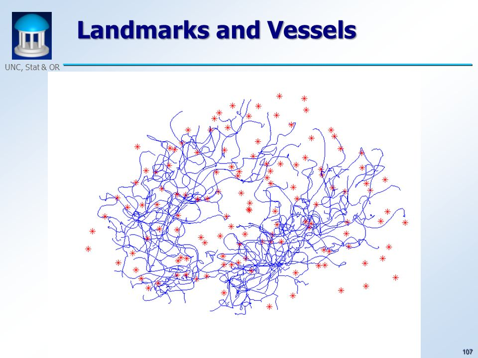 107 UNC, Stat & OR Landmarks and Vessels