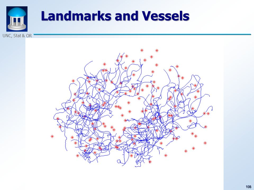108 UNC, Stat & OR Landmarks and Vessels