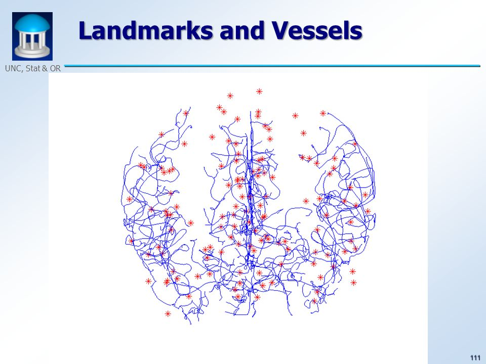 111 UNC, Stat & OR Landmarks and Vessels