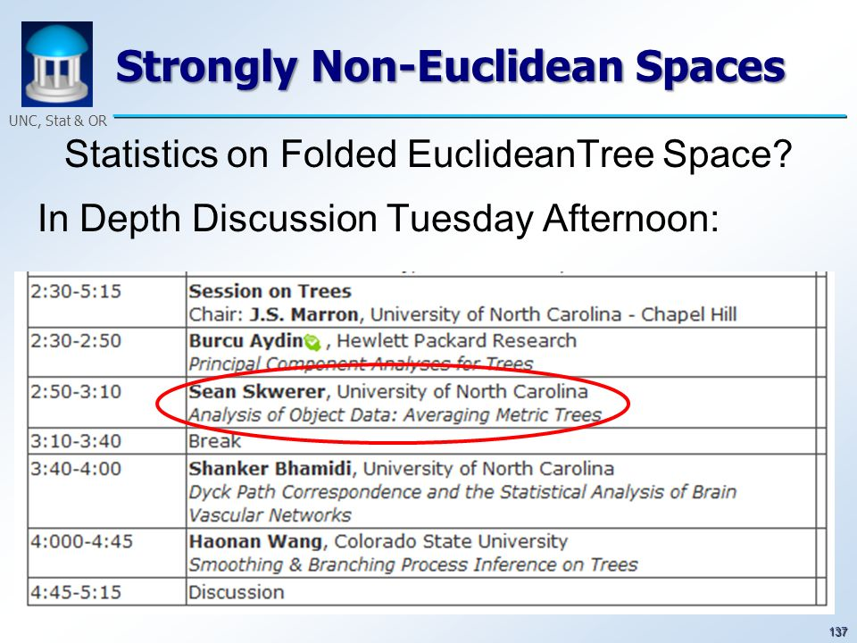 137 UNC, Stat & OR Strongly Non-Euclidean Spaces Statistics on Folded EuclideanTree Space? In Depth Discussion Tuesday Afternoon: