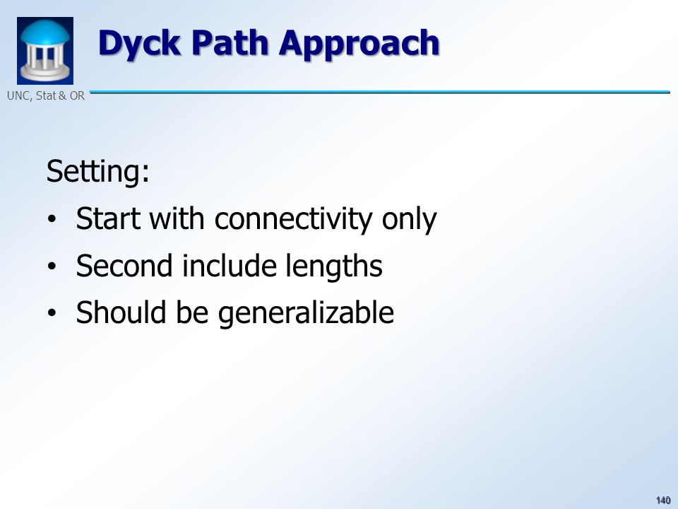 140 UNC, Stat & OR Dyck Path Approach Setting: Start with connectivity only Second include lengths Should be generalizable