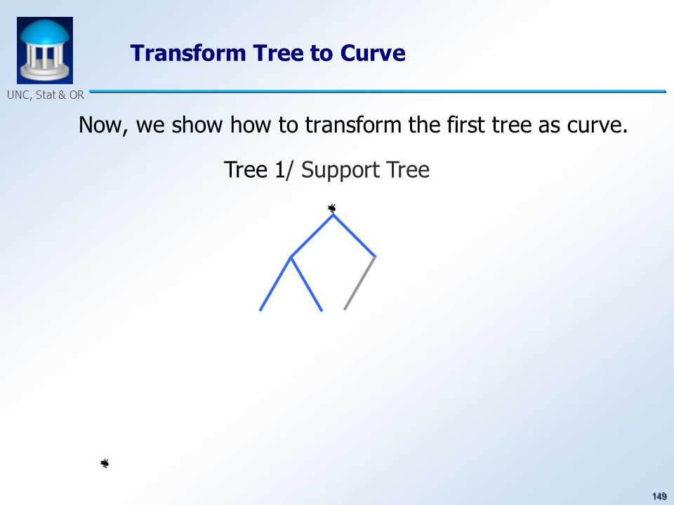 149 UNC, Stat & OR Transform Tree to Curve Now, we show how to transform the first tree as curve. Tree 1/ Support Tree