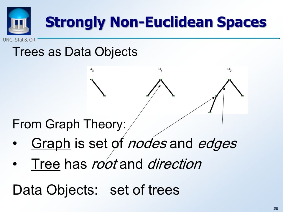 28 UNC, Stat & OR Strongly Non-Euclidean Spaces Trees as Data Objects From Graph Theory: Graph is set of nodes and edges Tree has root and direction D
