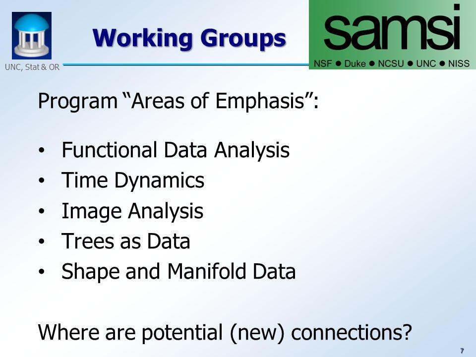 18 UNC, Stat & OR Acronym History Original SAMSI Proposal: Object Oriented Data Analysis (OODA) SAMSI Directors Suggestion: Analysis of Object Oriented Data (AOOD) NISS Board Suggestion: Analysis Of Object Data (AOOD)