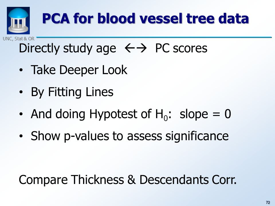 72 UNC, Stat & OR PCA for blood vessel tree data Directly study age PC scores Take Deeper Look By Fitting Lines And doing Hypotest of H 0 : slope = 0
