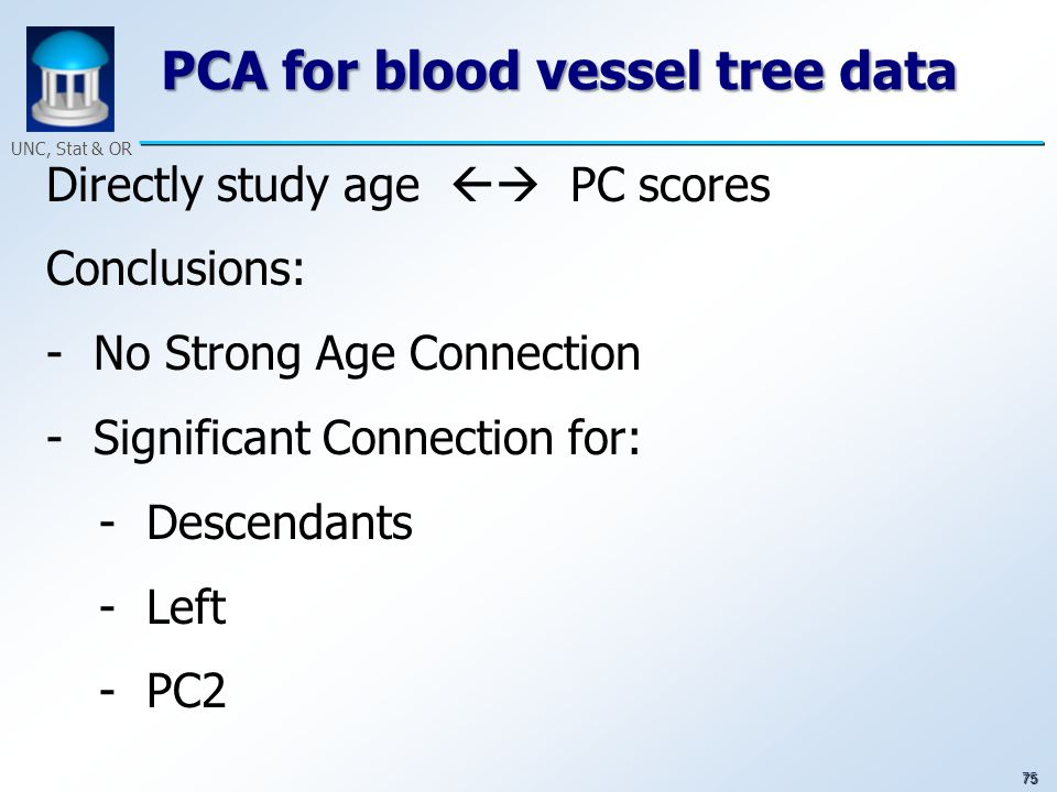 75 UNC, Stat & OR PCA for blood vessel tree data Directly study age PC scores Conclusions: - No Strong Age Connection - Significant Connection for: -