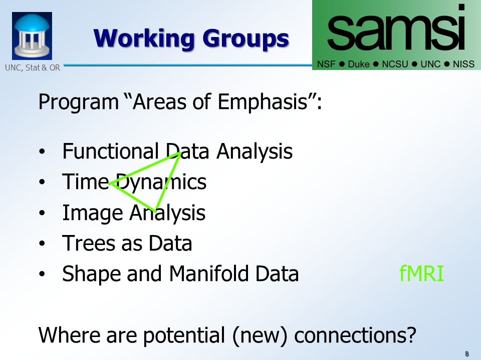 8 UNC, Stat & OR Working Groups Program Areas of Emphasis: Functional Data Analysis Time Dynamics Image Analysis Trees as Data Shape and Manifold Data