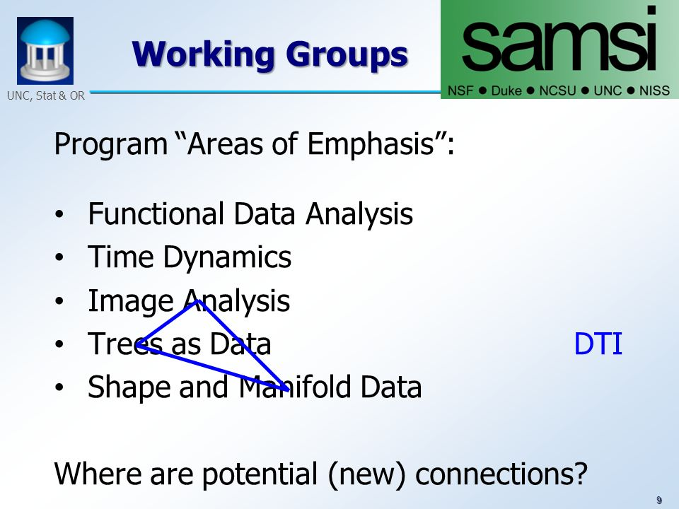 9 UNC, Stat & OR Working Groups Program Areas of Emphasis: Functional Data Analysis Time Dynamics Image Analysis Trees as Data DTI Shape and Manifold