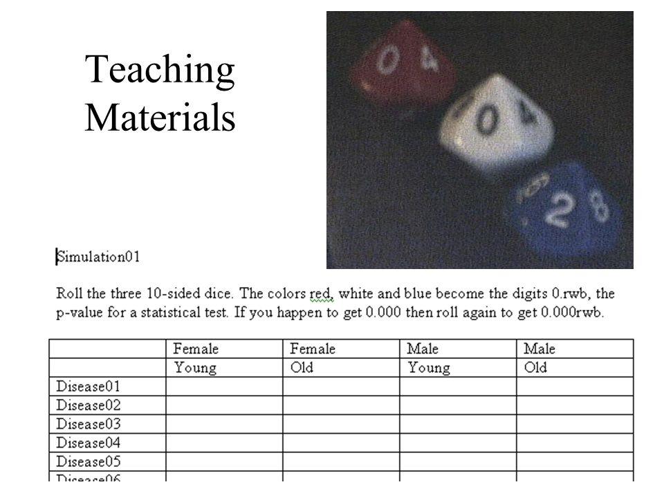 14 Teaching Materials
