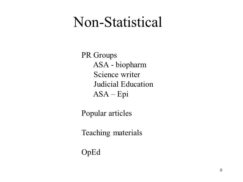 9 Non-Statistical PR Groups ASA - biopharm Science writer Judicial Education ASA – Epi Popular articles Teaching materials OpEd