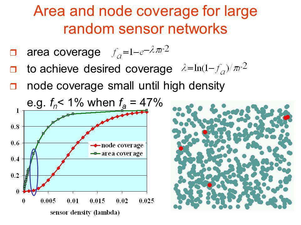 no knowledge of sensor locations detection zone : d < r d P d (x) = 1-e -2 rx shortest path least likely to be detected x S D 2-d infinite random sensor networks: detectability
