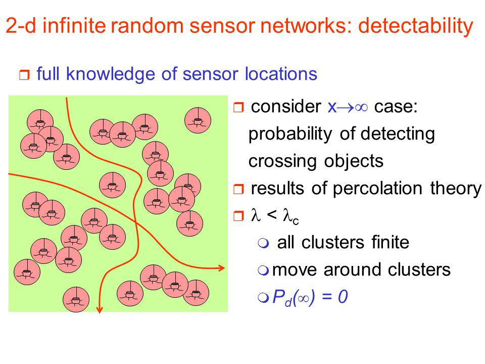 c : infinite cluster will always detect crossing objects P d ( ) = 1 phase transition at c c P d ( ) 1 to effectively block the field, need density > c h 2-d infinite random sensor networks: detectability