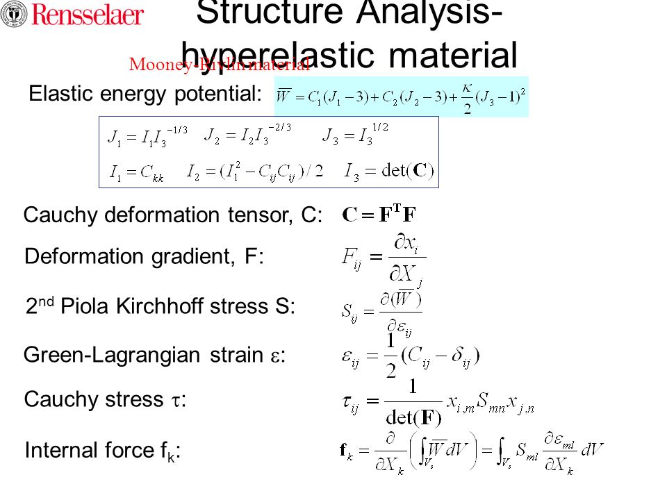 Structure Analysis- hyperelastic material Mooney-Rivlin material Elastic energy potential: 2 nd Piola Kirchhoff stress S: Green-Lagrangian strain : Ca