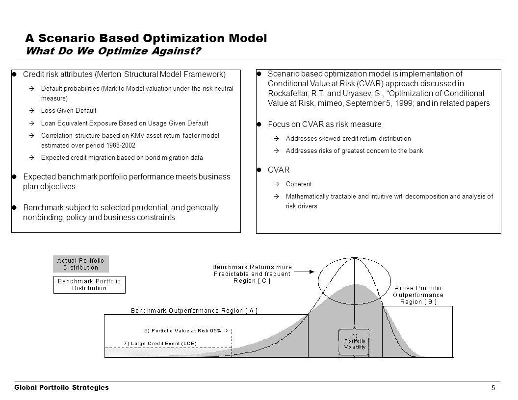 Global Portfolio Strategies 5 A Scenario Based Optimization Model What Do We Optimize Against.