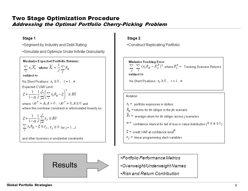 Global Portfolio Strategies 6 Two Stage Optimization Procedure Addressing the Optimal Portfolio Cherry-Picking Problem Stage 1 Segment by Industry and