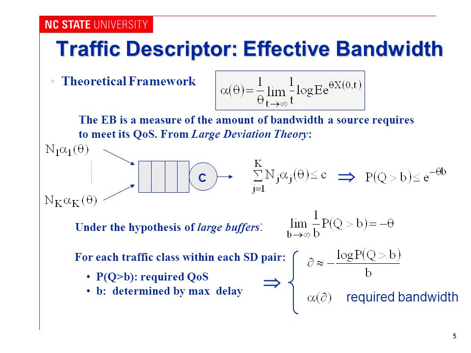 5 Traffic Descriptor: Effective Bandwidth The EB is a measure of the amount of bandwidth a source requires to meet its QoS.