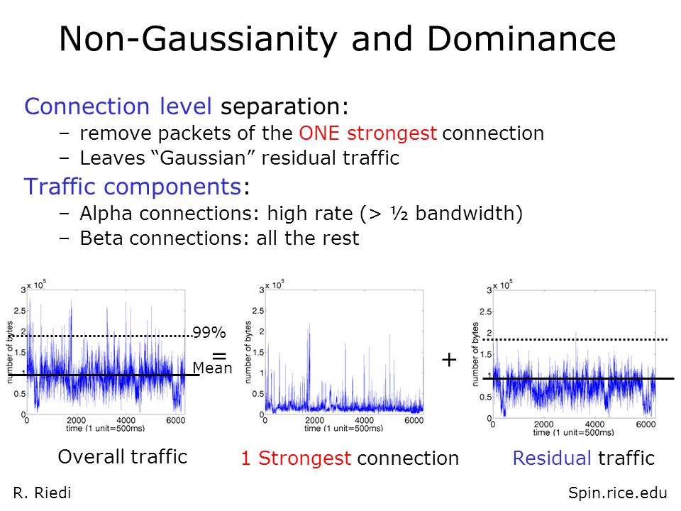 R. RiediSpin.rice.edu Non-Gaussianity and Dominance Connection level separation: –remove packets of the ONE strongest connection –Leaves Gaussian resi