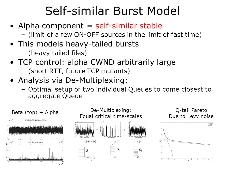 Self-similar Burst Model Alpha component = self-similar stable –(limit of a few ON-OFF sources in the limit of fast time) This models heavy-tailed bursts –(heavy tailed files) TCP control: alpha CWND arbitrarily large –(short RTT, future TCP mutants) Analysis via De-Multiplexing: –Optimal setup of two individual Queues to come closest to aggregate Queue De-Multiplexing: Equal critical time-scales Q-tail Pareto Due to Levy noise Beta (top) + Alpha