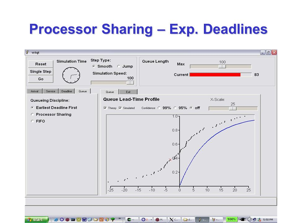 10 Processor Sharing – Exp. Deadlines