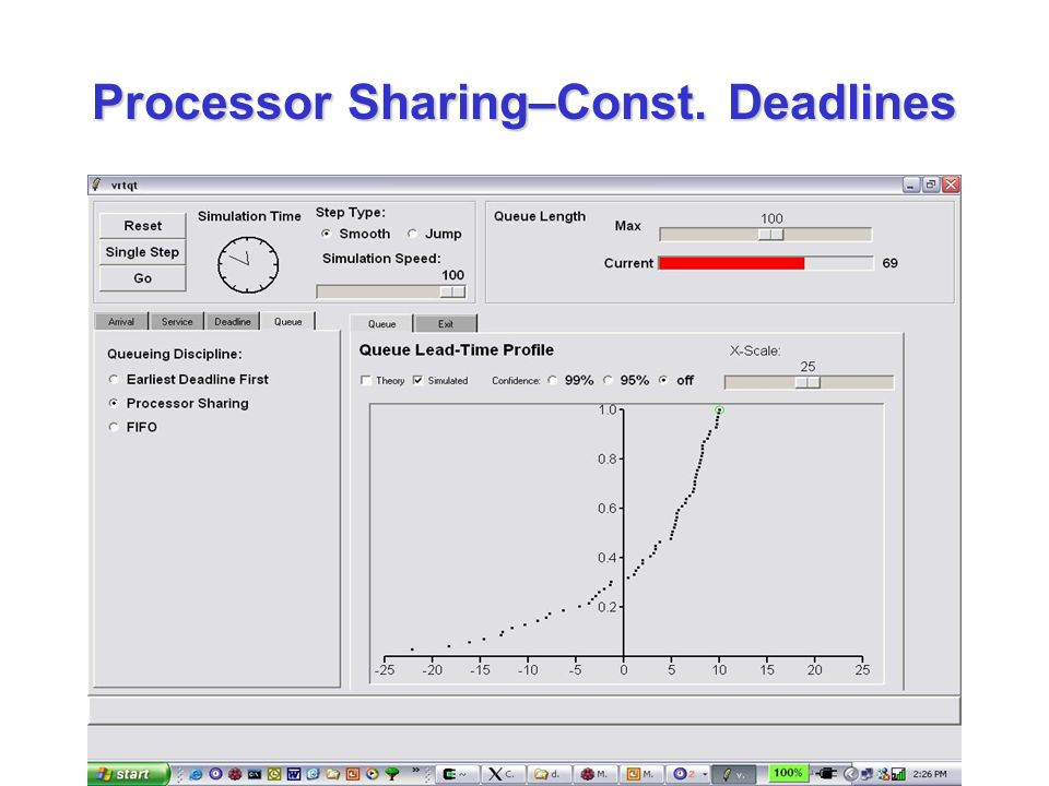 11 Processor Sharing–Const. Deadlines