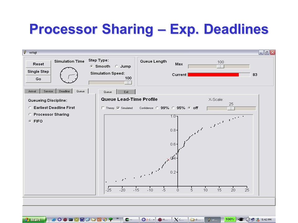 7 Processor Sharing – Exp. Deadlines