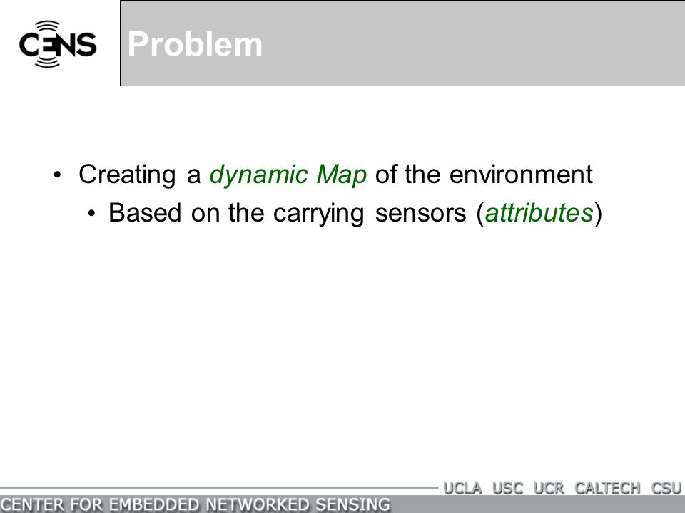 Problem Creating a dynamic Map of the environment Based on the carrying sensors (attributes)