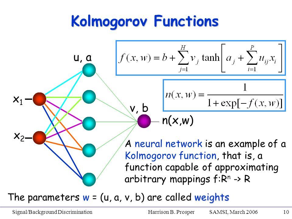 Signal/Background Discrimination Harrison B. Prosper SAMSI, March 200610 Kolmogorov Functions n(x,w) x1x1 x2x2 u, a v, b A neural network is an exampl