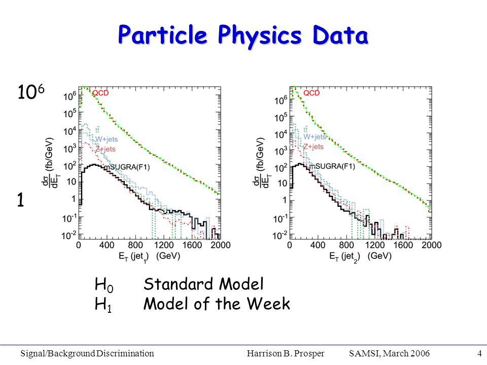 Signal/Background Discrimination Harrison B. Prosper SAMSI, March 20064 Particle Physics Data H 0 Standard Model H 1 Model of the Week 1 10 6