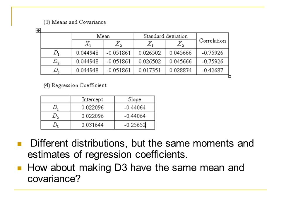 Different distributions, but the same moments and estimates of regression coefficients. How about making D3 have the same mean and covariance?
