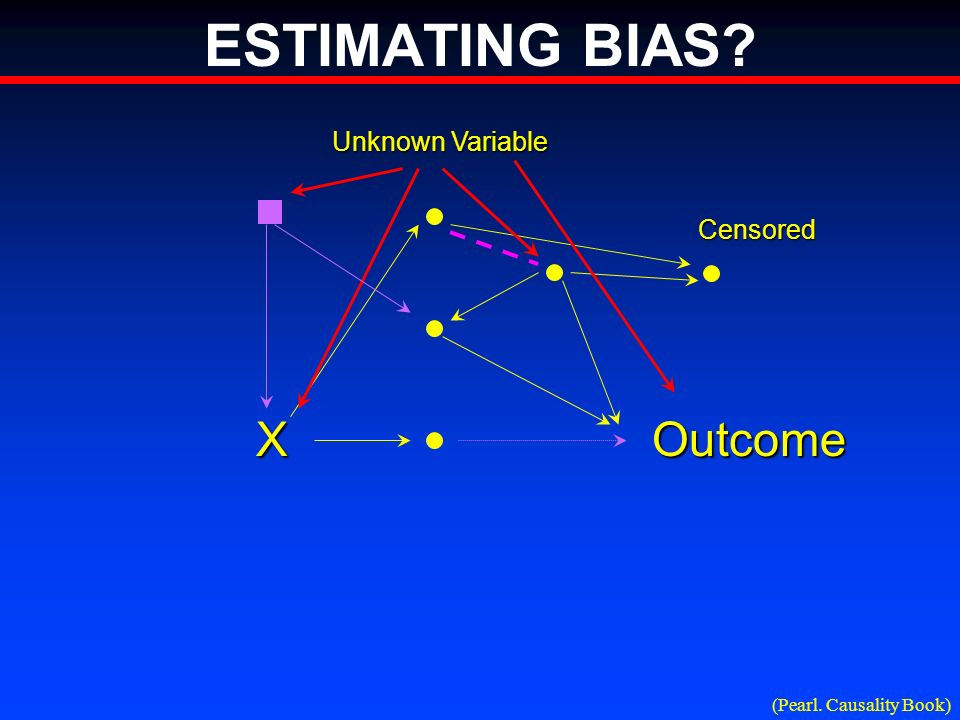 ESTIMATING BIAS XOutcome (Pearl. Causality Book) Censored Unknown Variable