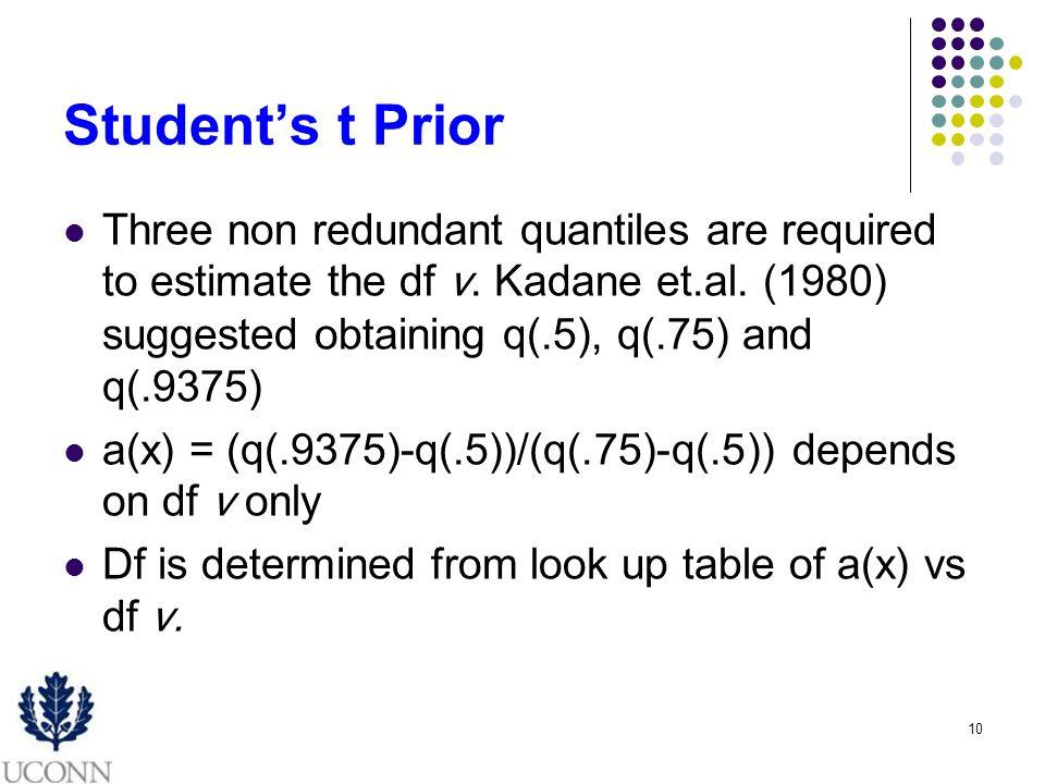 10 Students t Prior Three non redundant quantiles are required to estimate the df ν. Kadane et.al. (1980) suggested obtaining q(.5), q(.75) and q(.937